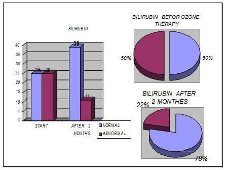 viral-hepatitis-c-pcr-average-number-figure10