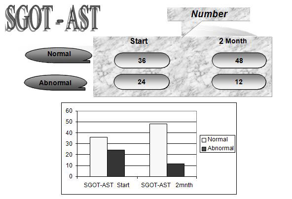 viral-hepatitis-c-pcr-average-number-figure4