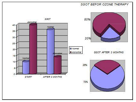 viral-hepatitis-c-pcr-average-number-figure8